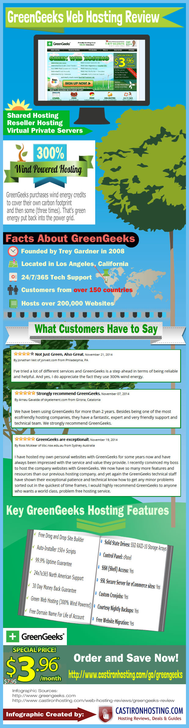 GreenGeeks Infographic
