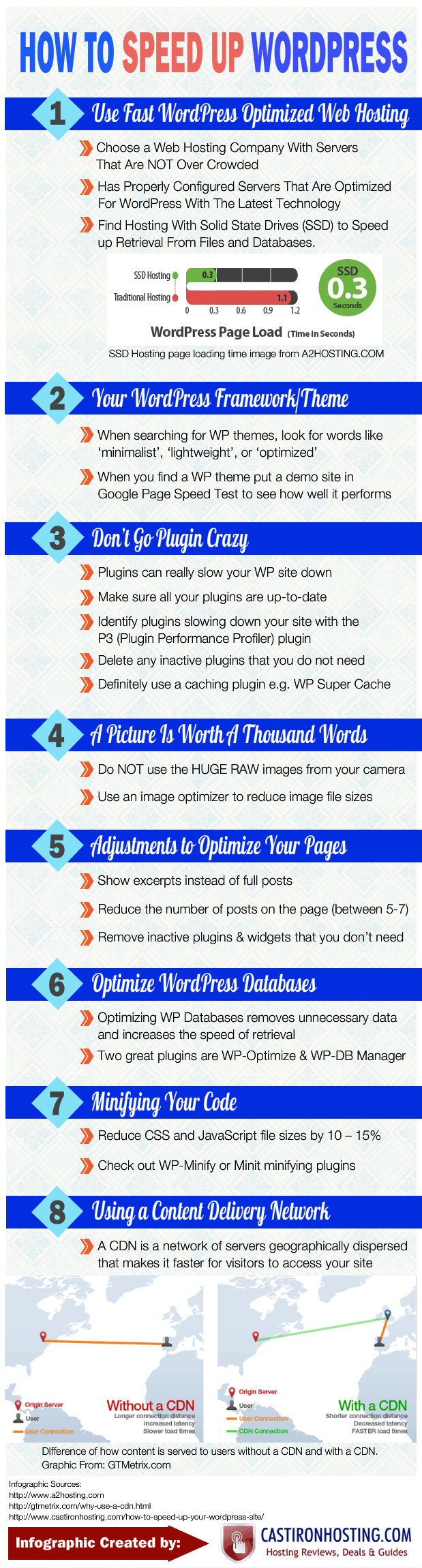 How to Speed up WordPress Infographic